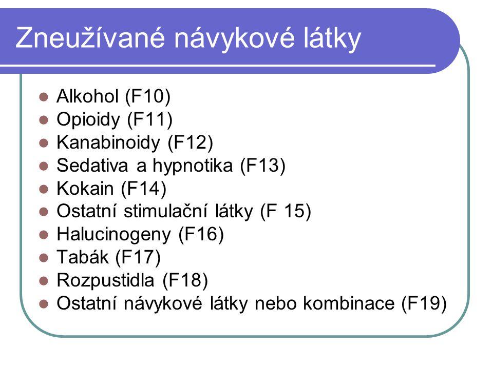 Duševní poruchy vyvolané (zne)užíváním návykových látek F1x.0 Akutní intoxikace F1x.1 Škodlivé užívání návykových látek F1x.2 Syndrom závislosti F1x.3 Odvykací stav F1x.4 Delirium F1x.5 Psychotická porucha F1x.6 Amnestický syndrom F1x.7 Reziduální stavy