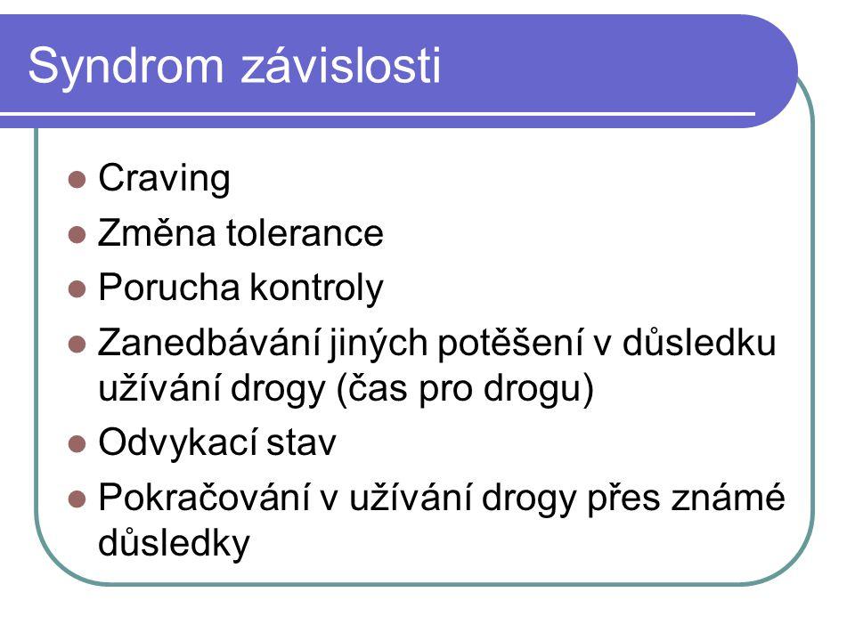 Syndrom závislosti Craving Změna tolerance Porucha kontroly Zanedbávání jiných potěšení v důsledku užívání drogy (čas pro drogu) Odvykací stav Pokračo