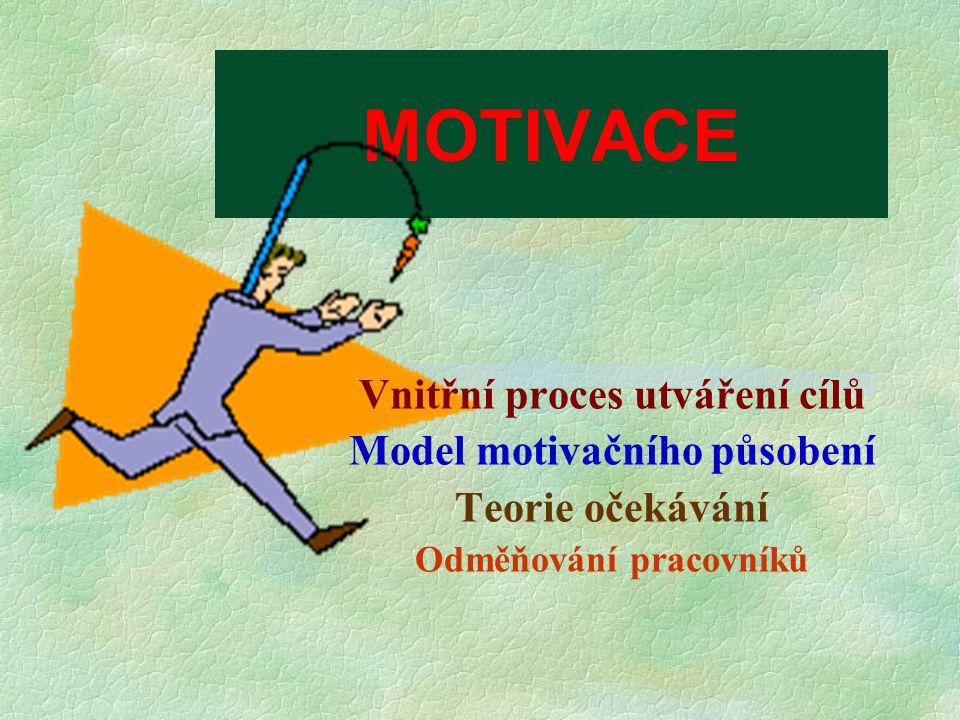 MOTIVACE Vnitřní proces utváření cílů Model motivačního působení Teorie očekávání Odměňování pracovníků