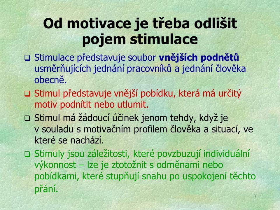3 Od motivace je třeba odlišit pojem stimulace  Stimulace představuje soubor vnějších podnětů usměrňujících jednání pracovníků a jednání člověka obec