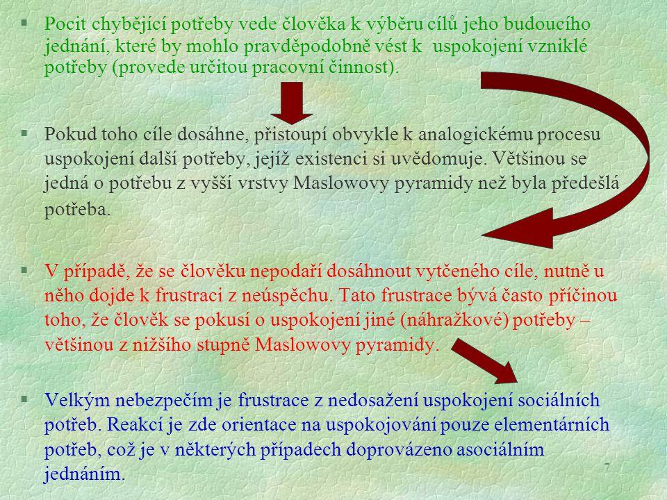 7 §Pocit chybějící potřeby vede člověka k výběru cílů jeho budoucího jednání, které by mohlo pravděpodobně vést k uspokojení vzniklé potřeby (provede