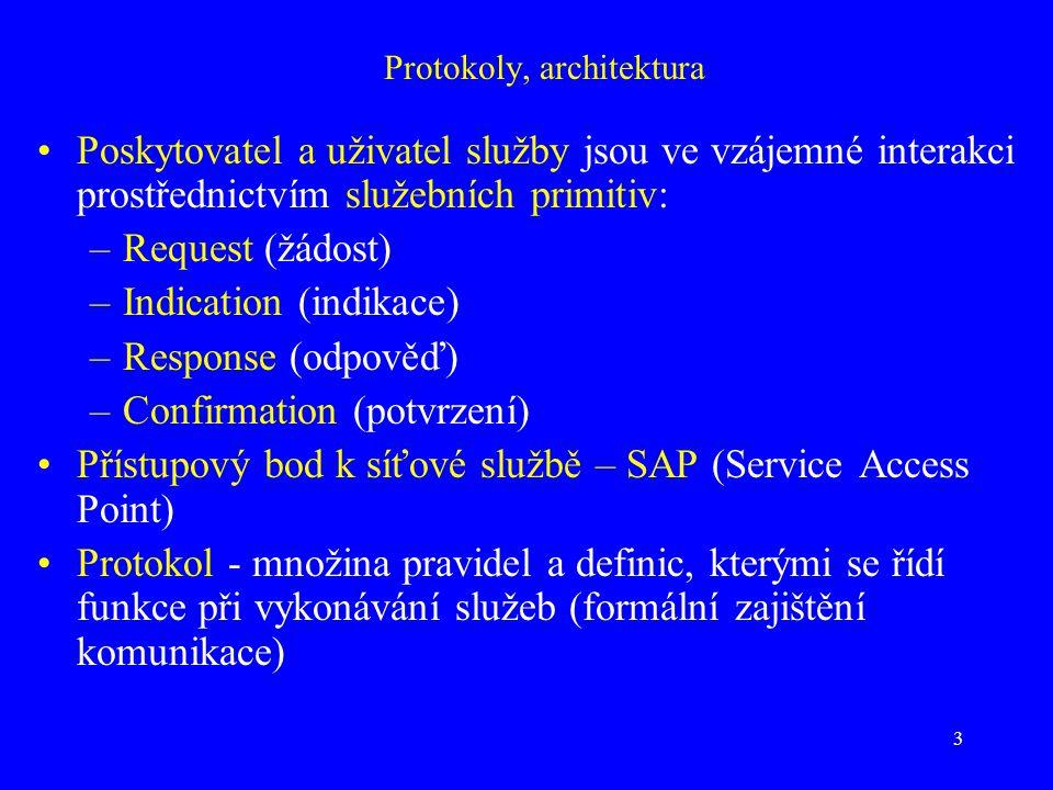 3 Protokoly, architektura Poskytovatel a uživatel služby jsou ve vzájemné interakci prostřednictvím služebních primitiv: –Request (žádost) –Indication (indikace) –Response (odpověď) –Confirmation (potvrzení) Přístupový bod k síťové službě – SAP (Service Access Point) Protokol - množina pravidel a definic, kterými se řídí funkce při vykonávání služeb (formální zajištění komunikace)