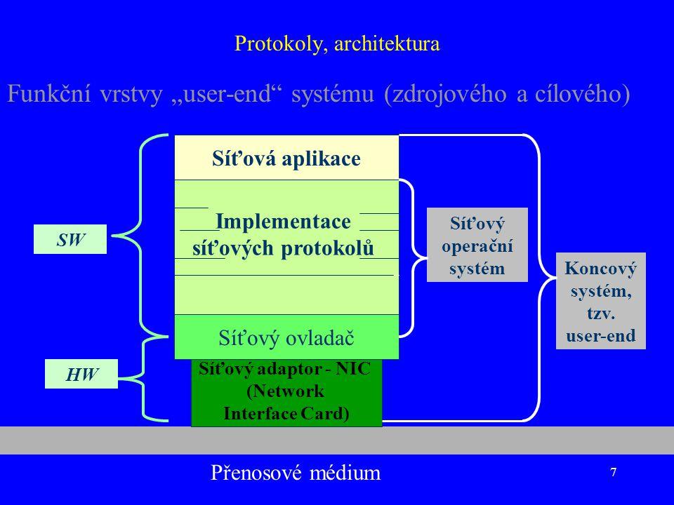 """7 Protokoly, architektura Funkční vrstvy """"user-end systému (zdrojového a cílového) Přenosové médium Koncový systém, tzv."""
