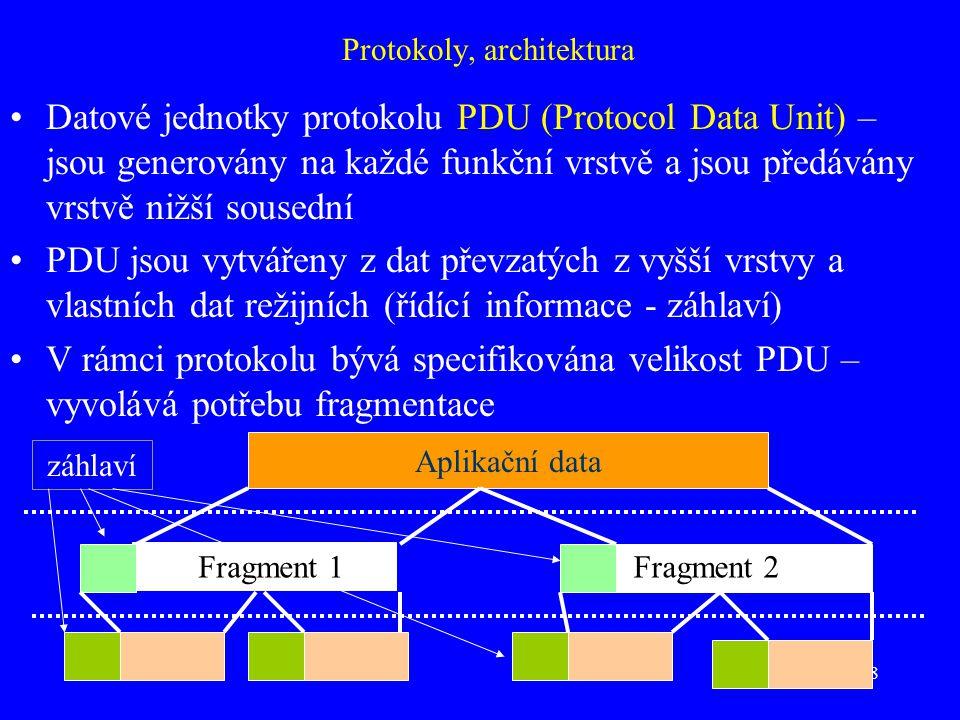 8 Protokoly, architektura Datové jednotky protokolu PDU (Protocol Data Unit) – jsou generovány na každé funkční vrstvě a jsou předávány vrstvě nižší sousední PDU jsou vytvářeny z dat převzatých z vyšší vrstvy a vlastních dat režijních (řídící informace - záhlaví) V rámci protokolu bývá specifikována velikost PDU – vyvolává potřebu fragmentace Aplikační data záhlaví Fragment 1Fragment 2