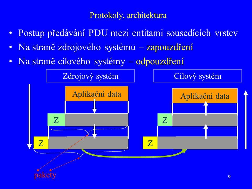 9 Protokoly, architektura Postup předávání PDU mezi entitami sousedících vrstev Na straně zdrojového systému – zapouzdření Na straně cílového systémy – odpouzdření Zdrojový systémCílový systém Aplikační data ZZ ZZ pakety