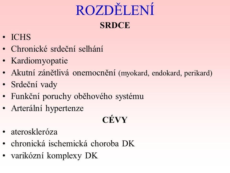 ICHS Ischémie = nedostatek energie v určité oblasti myokardu.