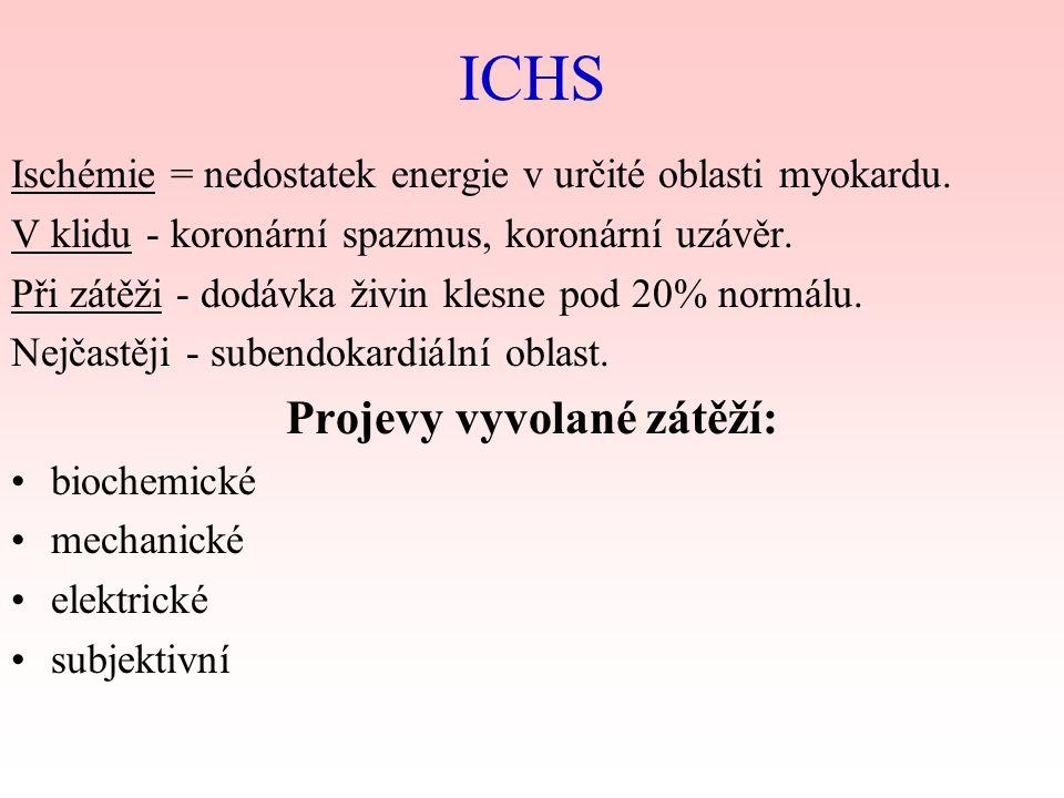ICHS Biochemické změny –vznikají během 10 - 20 s (rychlé vyčerpání ATP, přechod na anaerobní metabolismus s produkcí laktátu a s acidózou) –problém získání krve - i sinokoronární krev je krví smíšenou z většiny neischemického myokardu.