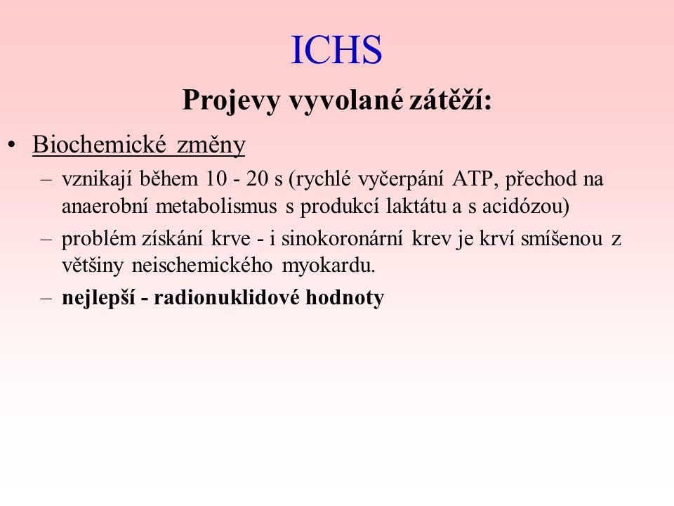 Vložka ZÁTĚŽOVÉ RADIONUKLIDOVÉ METODY Radionuklidová ventrikulografie Zátěž - stupňovaná i.v.