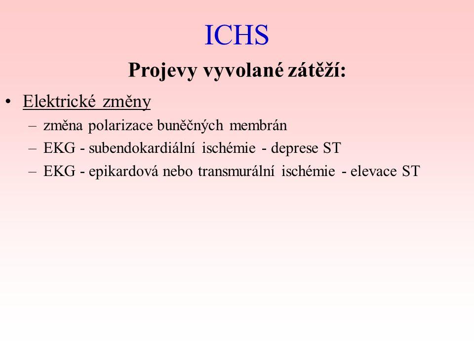 ICHS Ischemická srdeční bolest –někdy není přítomná - němá ischémie Projevy vyvolané zátěží: