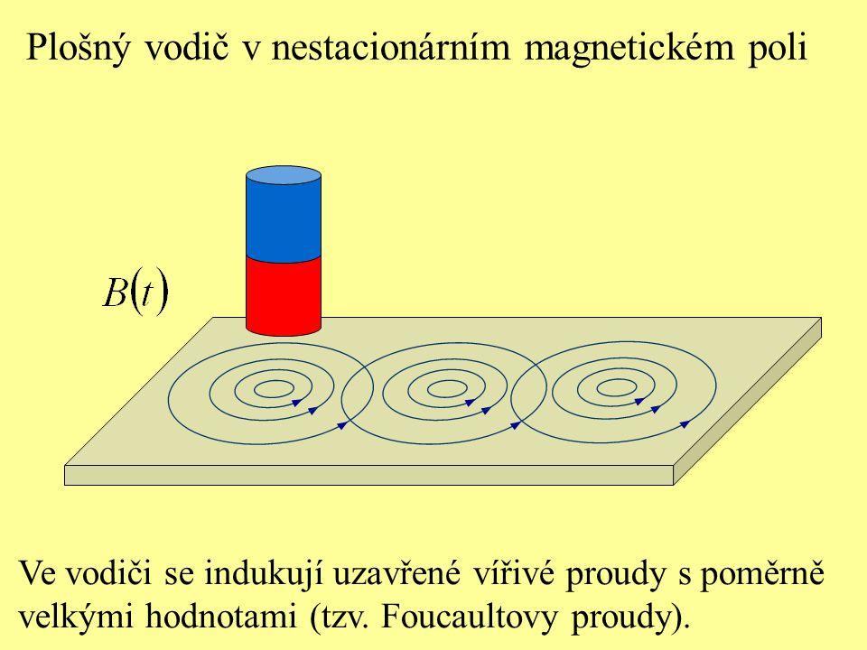Plošný vodič v nestacionárním magnetickém poli Ve vodiči se indukují uzavřené vířivé proudy s poměrně velkými hodnotami (tzv. Foucaultovy proudy).