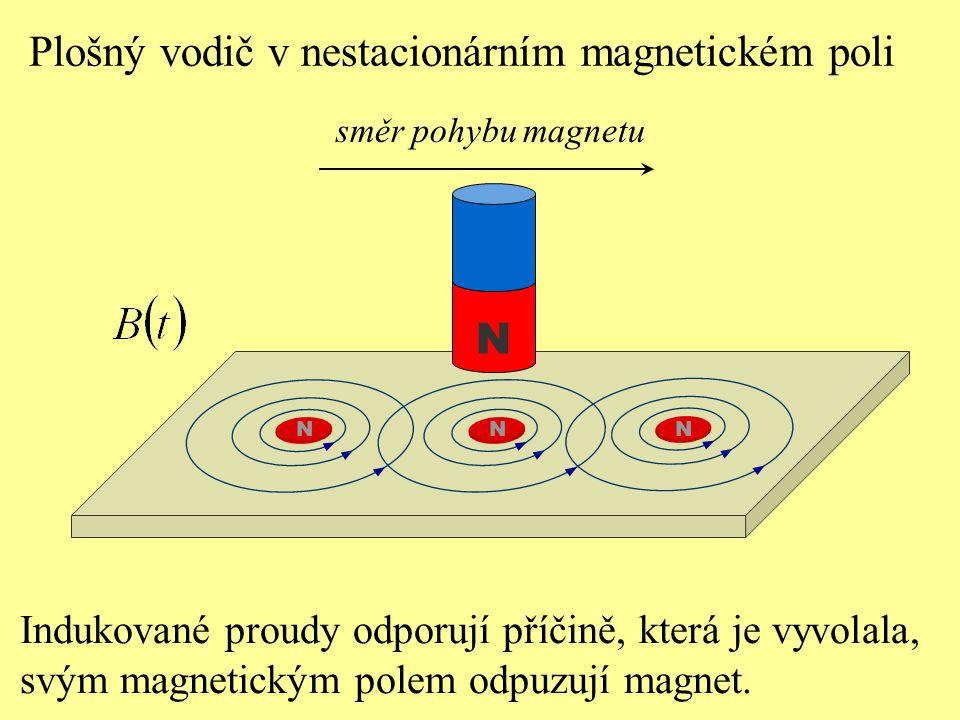 Indukované proudy odporují příčině, která je vyvolala, svým magnetickým polem odpuzují magnet. směr pohybu magnetu N NNN Plošný vodič v nestacionárním
