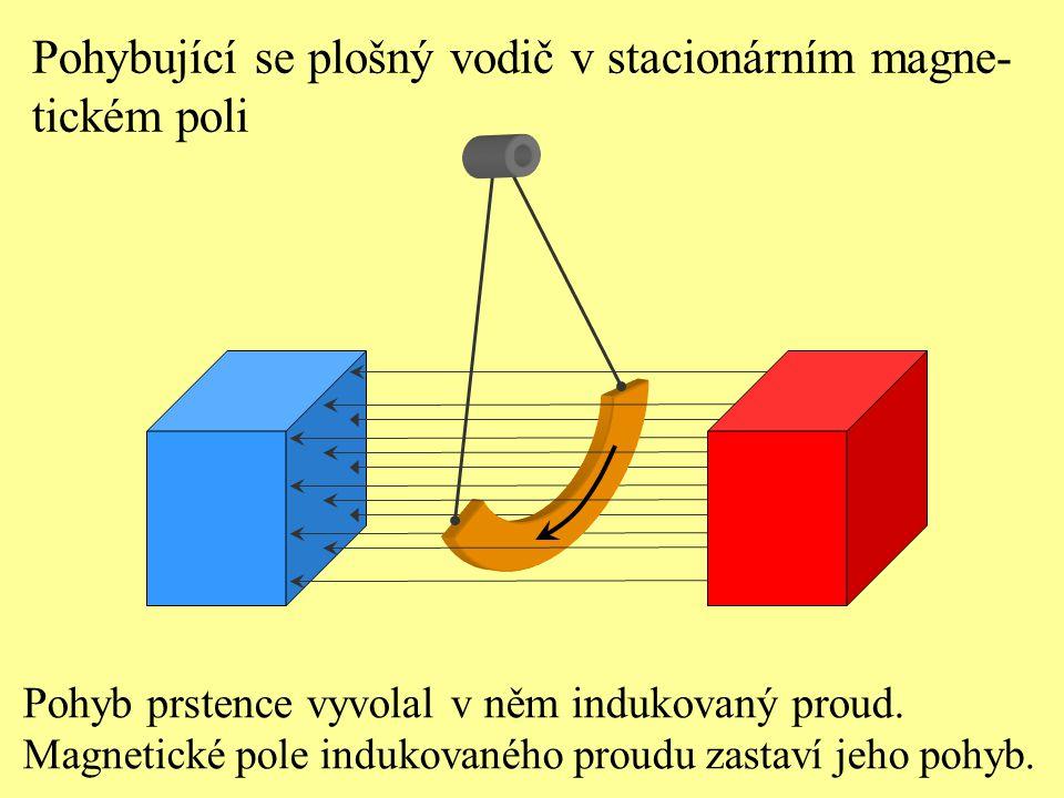 Pohyb prstence vyvolal v něm indukovaný proud. Magnetické pole indukovaného proudu zastaví jeho pohyb. Pohybující se plošný vodič v stacionárním magne