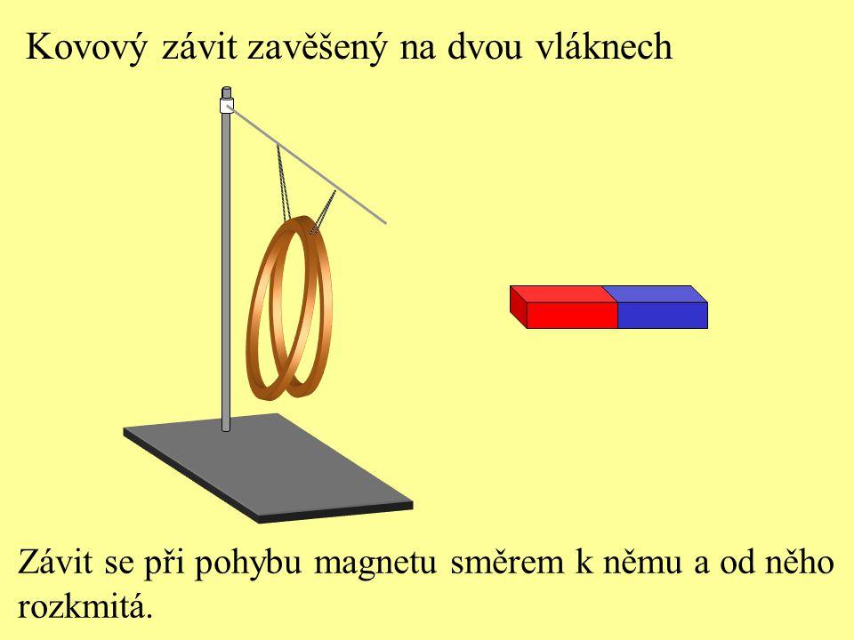 Kovový závit zavěšený na dvou vláknech Závit se při pohybu magnetu směrem k němu a od něho rozkmitá.