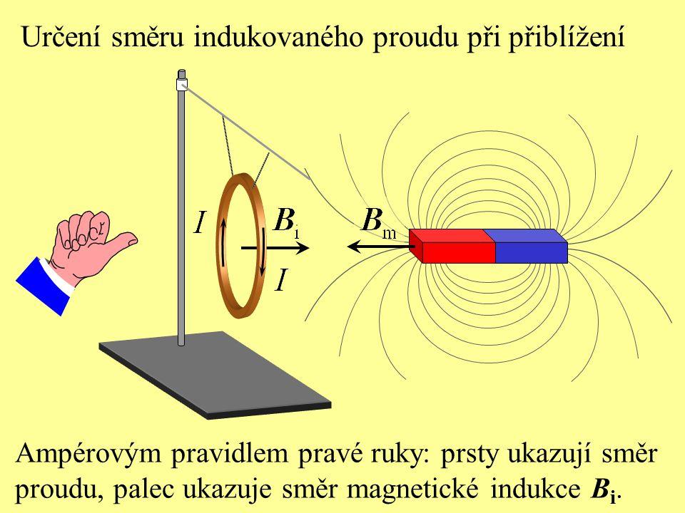 Určení směru indukovaného proudu při přiblížení Ampérovým pravidlem pravé ruky: prsty ukazují směr proudu, palec ukazuje směr magnetické indukce B i.