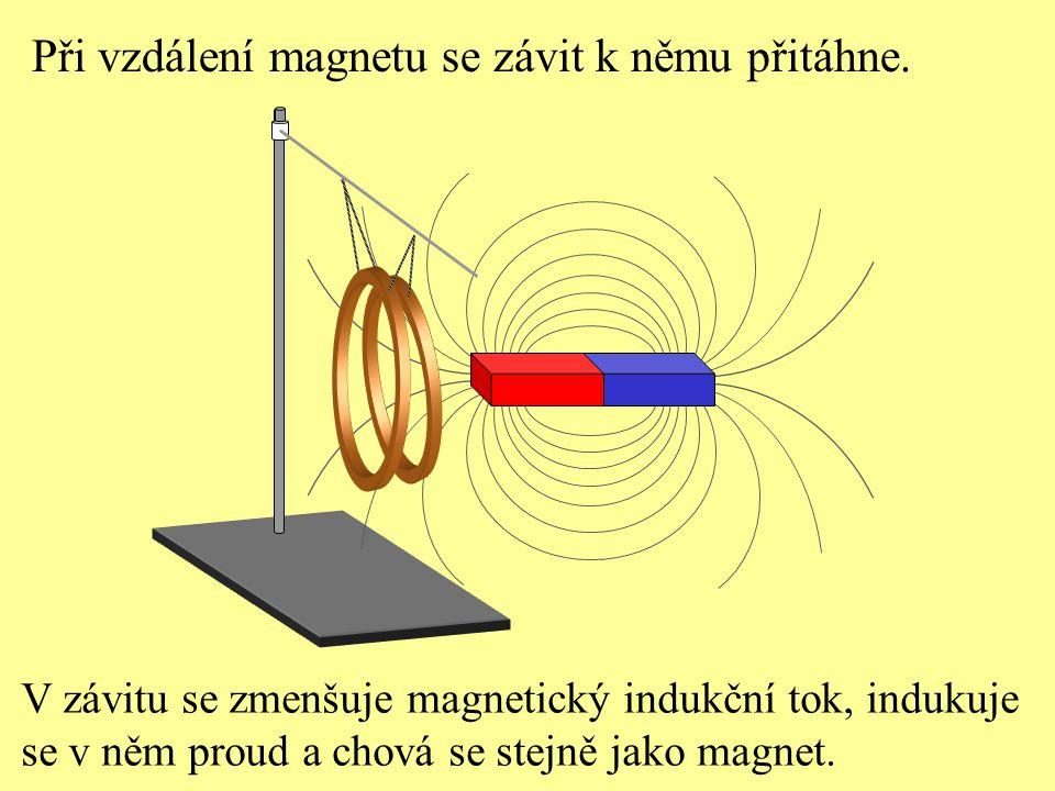 Při vzdálení magnetu se závit k němu přitáhne. V závitu se zmenšuje magnetický indukční tok, indukuje se v něm proud a chová se stejně jako magnet.