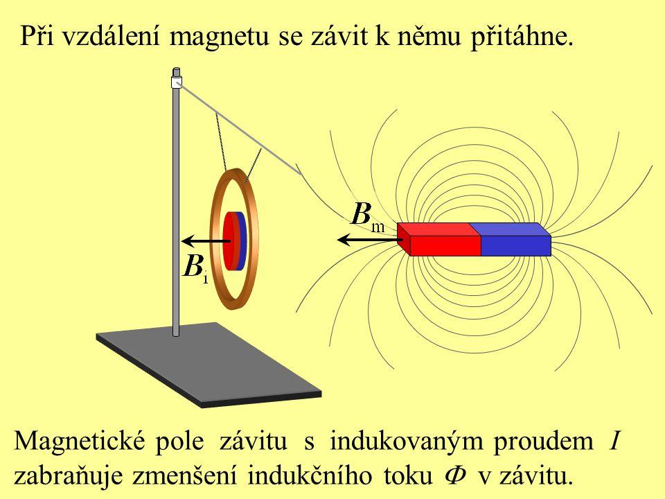 Magnetické pole závitu s indukovaným proudem I zabraňuje zmenšení indukčního toku  v závitu. Při vzdálení magnetu se závit k němu přitáhne.