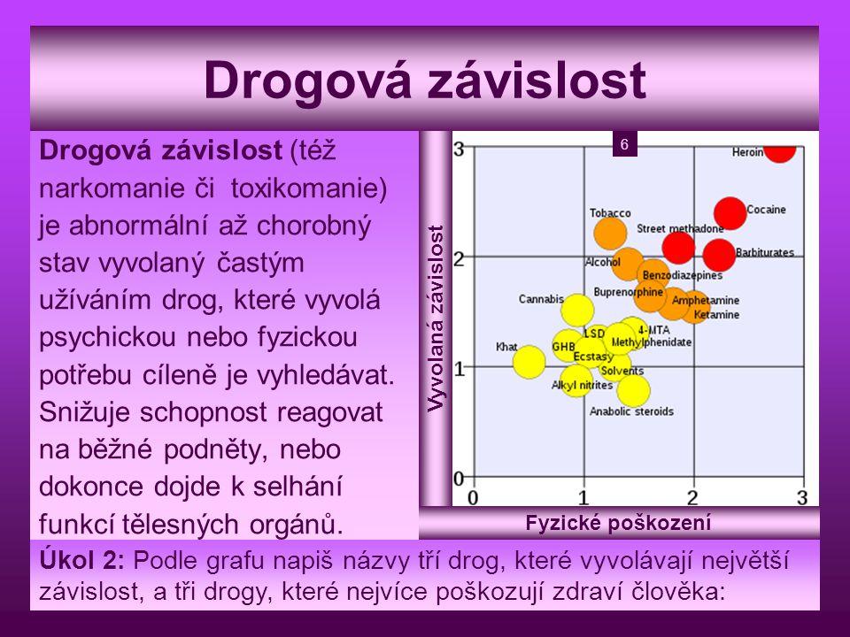 Drogová závislost Drogová závislost (též narkomanie či toxikomanie) je abnormální až chorobný stav vyvolaný častým užíváním drog, které vyvolá psychic