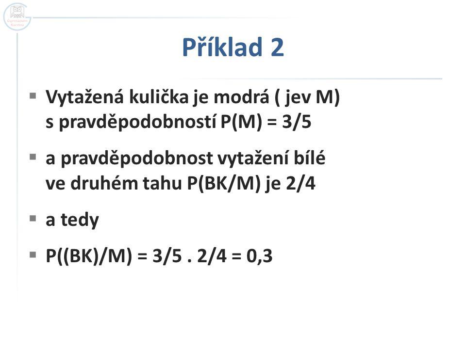  Vytažená kulička je modrá ( jev M) s pravděpodobností P(M) = 3/5  a pravděpodobnost vytažení bílé ve druhém tahu P(BK/M) je 2/4  a tedy  P((BK)/M