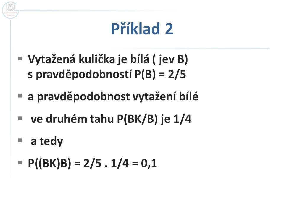 Příklad 2  Vytažená kulička je bílá ( jev B) s pravděpodobností P(B) = 2/5  a pravděpodobnost vytažení bílé  ve druhém tahu P(BK/B) je 1/4  a tedy