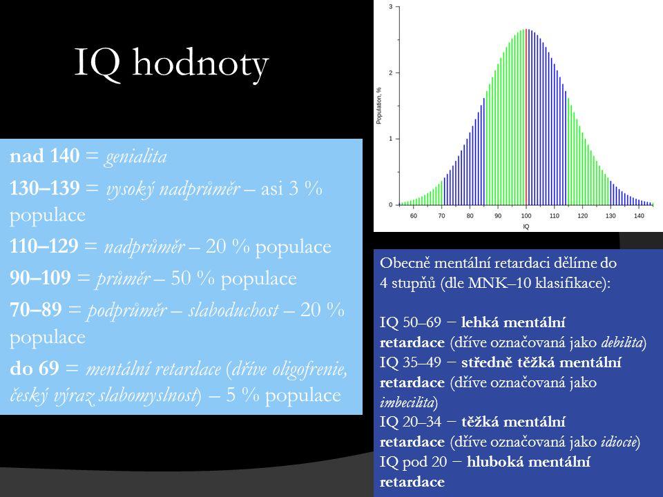 IQ hodnoty Obecně mentální retardaci dělíme do 4 stupňů (dle MNK–10 klasifikace): IQ 50–69 − lehká mentální retardace (dříve označovaná jako debilita) IQ 35–49 − středně těžká mentální retardace (dříve označovaná jako imbecilita) IQ 20–34 − těžká mentální retardace (dříve označovaná jako idiocie) IQ pod 20 − hluboká mentální retardace nad 140 = genialita 130–139 = vysoký nadprůměr – asi 3 % populace 110–129 = nadprůměr – 20 % populace 90–109 = průměr – 50 % populace 70–89 = podprůměr – slaboduchost – 20 % populace do 69 = mentální retardace (dříve oligofrenie, český výraz slabomyslnost) – 5 % populace