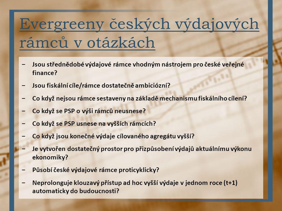 Evergreeny českých výdajových rámců v otázkách ‒Jsou střednědobé výdajové rámce vhodným nástrojem pro české veřejné finance? ‒Jsou fiskální cíle/rámce