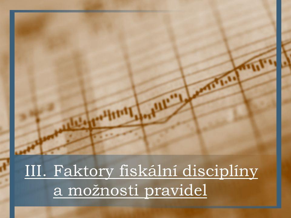 III. Faktory fiskální disciplíny a možnosti pravidel