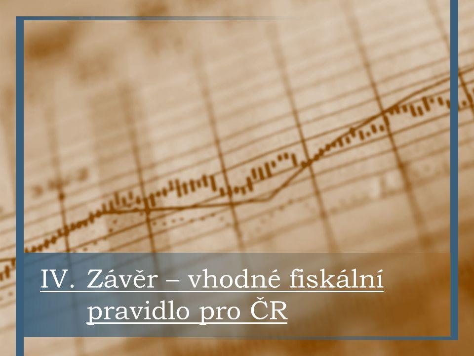 IV. Závěr – vhodné fiskální pravidlo pro ČR