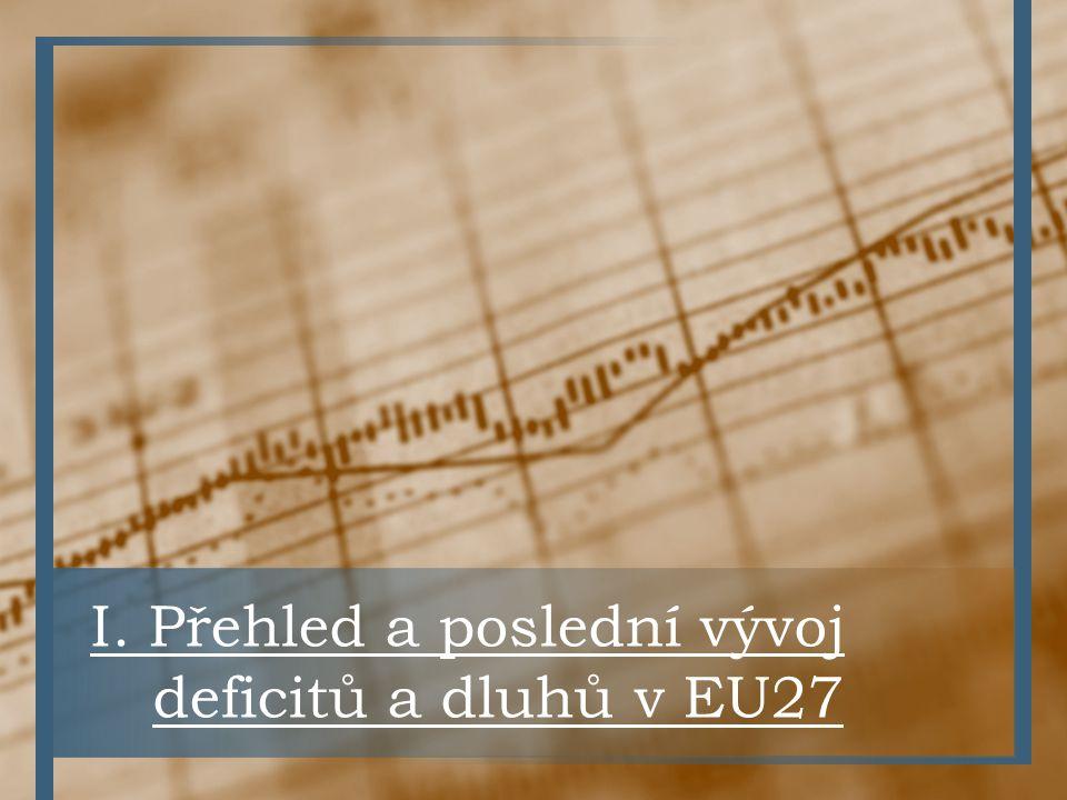 I. Přehled a poslední vývoj deficitů a dluhů v EU27