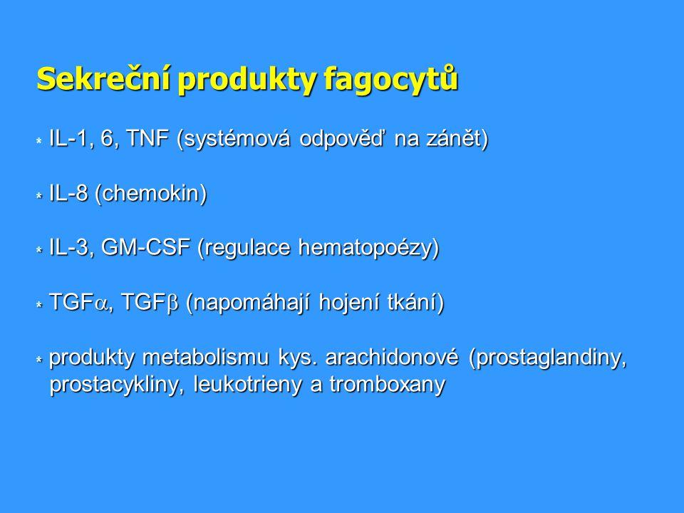 Sekreční produkty fagocytů IL-1, 6, TNF (systémová odpověď na zánět) * IL-8 (chemokin) * IL-3, GM-CSF (regulace hematopoézy) * TGF , TGF  (napomáhaj