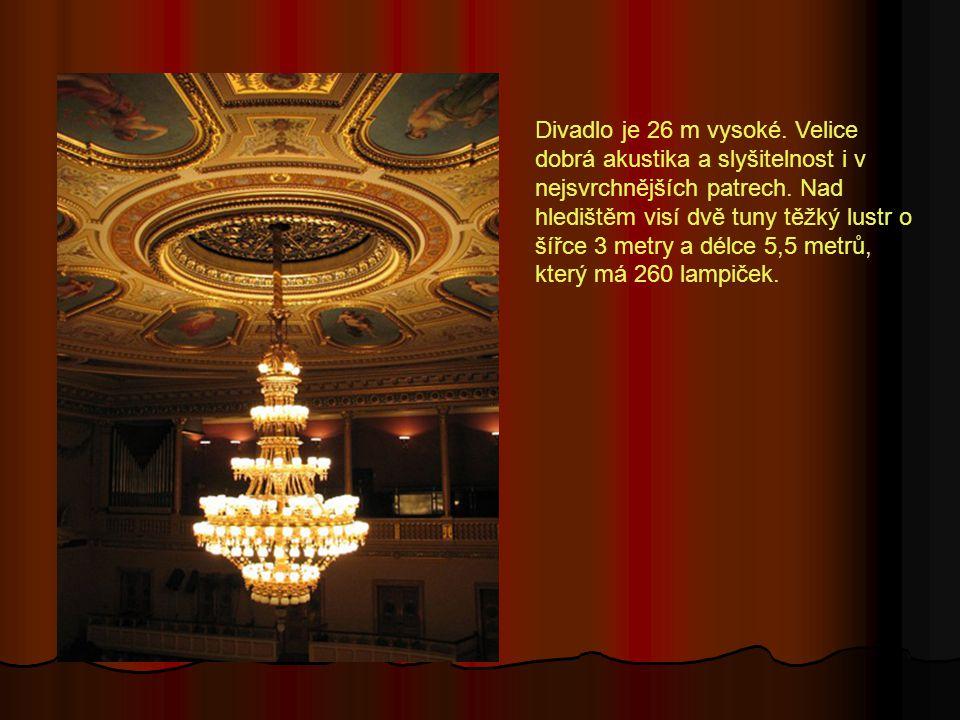 Prezidentská lože Opona s nápisem NÁROD SOBĚ Hlediště ND