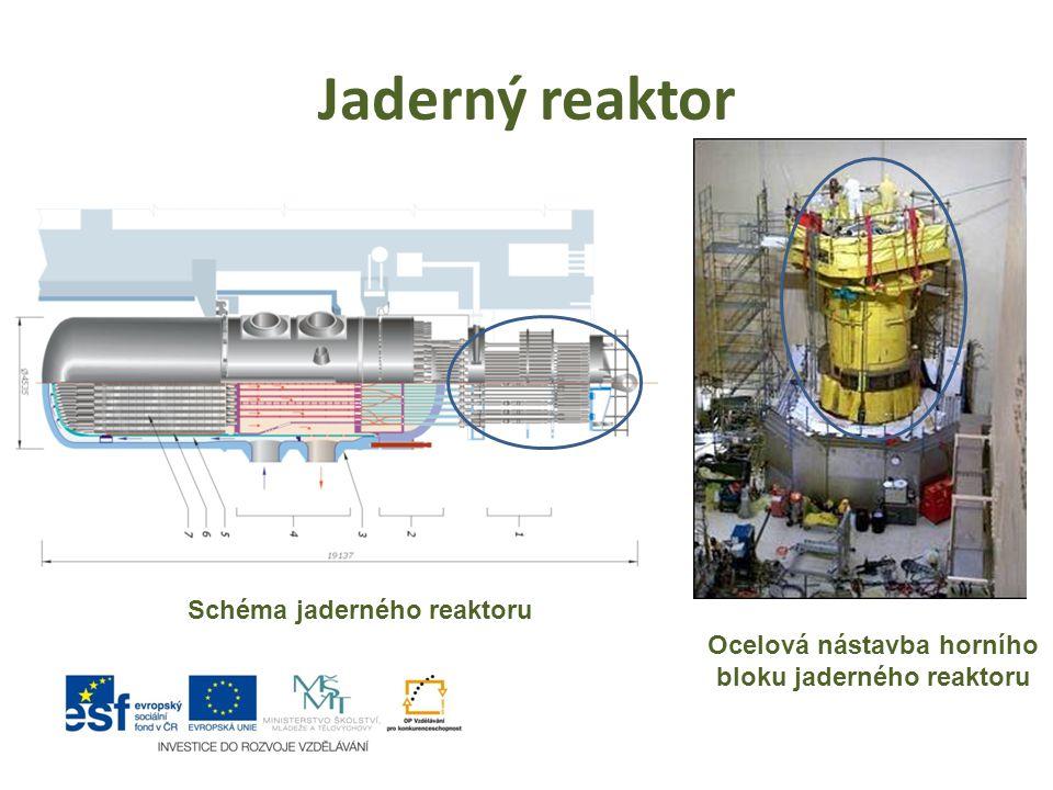 Jaderný reaktor Ocelová nástavba horního bloku jaderného reaktoru Schéma jaderného reaktoru