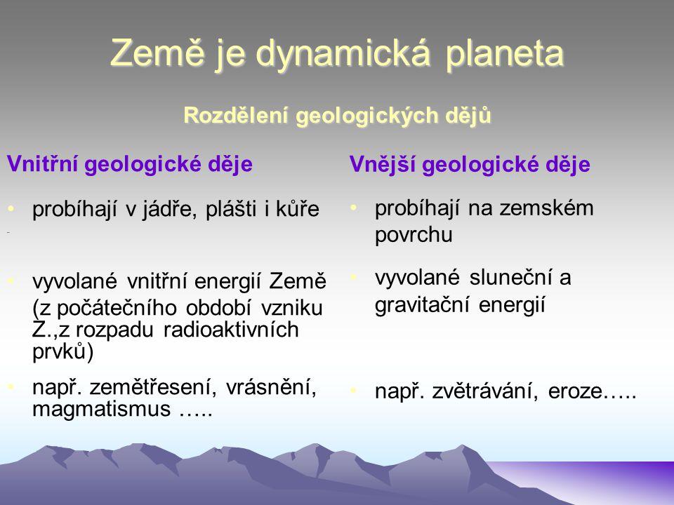Země je dynamická planeta Rozdělení geologických dějů Vnitřní geologické děje probíhají v jádře, plášti i kůře ¨ vyvolané vnitřní energií Země (z počá