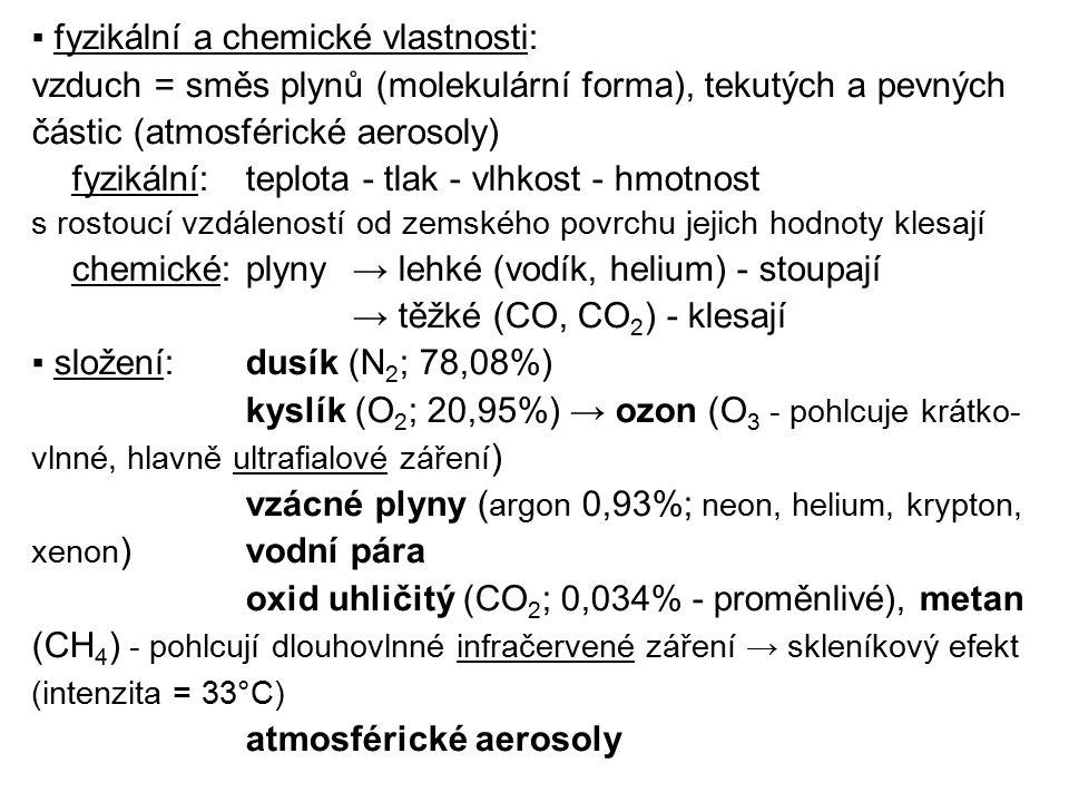 ▪ fyzikální a chemické vlastnosti: vzduch = směs plynů (molekulární forma), tekutých a pevných částic (atmosférické aerosoly) fyzikální:teplota - tlak