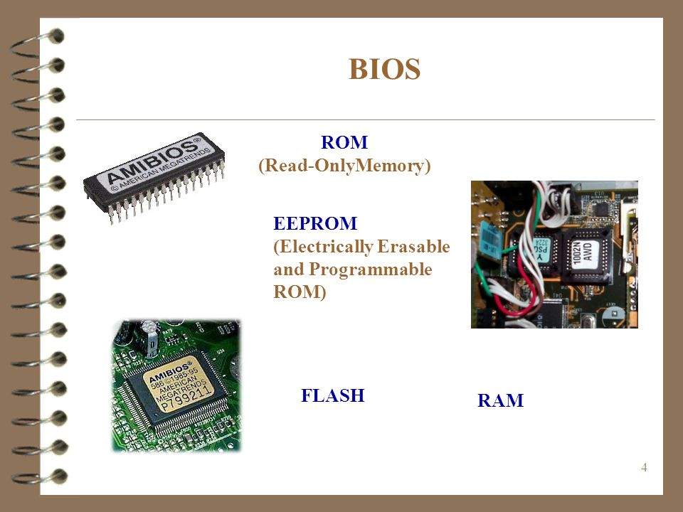 4 BIOS ROM (Read-OnlyMemory) EEPROM (Electrically Erasable and Programmable ROM) FLASH RAM