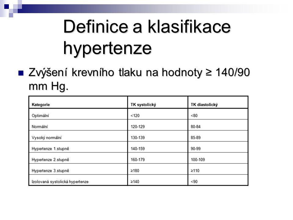 Definice a klasifikace hypertenze Zvýšení krevního tlaku na hodnoty ≥ 140/90 mm Hg. Zvýšení krevního tlaku na hodnoty ≥ 140/90 mm Hg. Kategorie TK sys