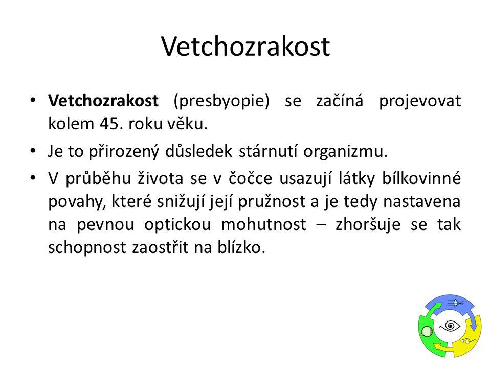 Vetchozrakost (presbyopie) se začíná projevovat kolem 45. roku věku. Je to přirozený důsledek stárnutí organizmu. V průběhu života se v čočce usazují