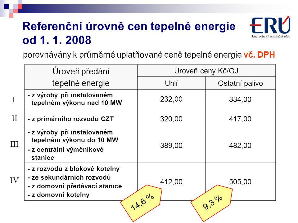 Referenční úrovně cen tepelné energie od 1. 1. 2008 Úroveň předání tepelné energie Úroveň ceny Kč/GJ UhlíOstatní palivo - z výroby při instalovaném te