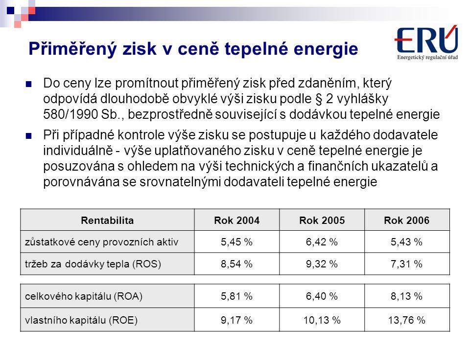 Přiměřený zisk v ceně tepelné energie Do ceny lze promítnout přiměřený zisk před zdaněním, který odpovídá dlouhodobě obvyklé výši zisku podle § 2 vyhl