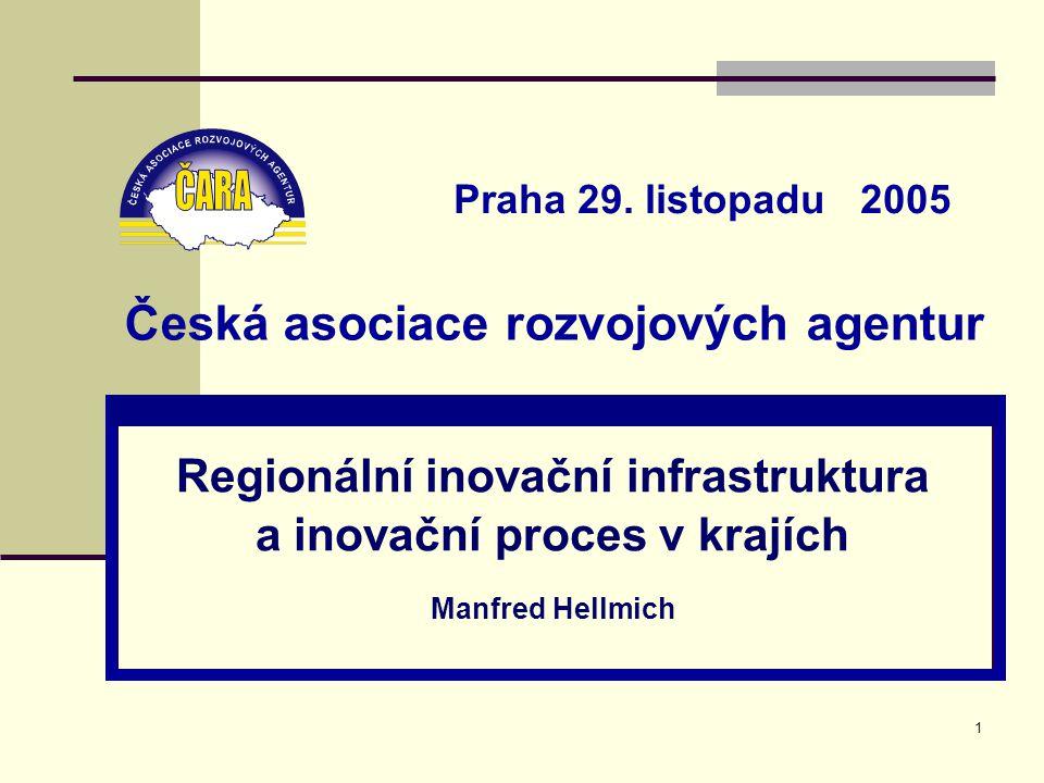 1 Česká asociace rozvojových agentur Regionální inovační infrastruktura a inovační proces v krajích Manfred Hellmich Praha 29.