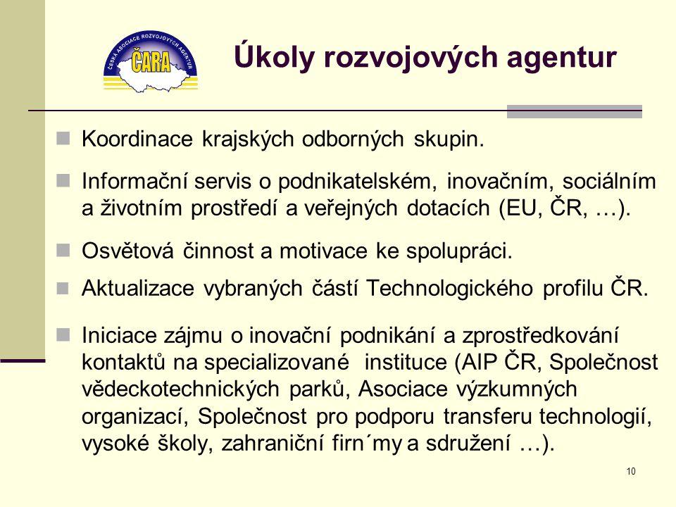 10 Úkoly rozvojových agentur Koordinace krajských odborných skupin.