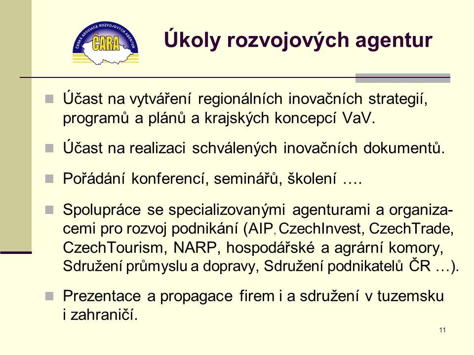 11 Úkoly rozvojových agentur Účast na vytváření regionálních inovačních strategií, programů a plánů a krajských koncepcí VaV.