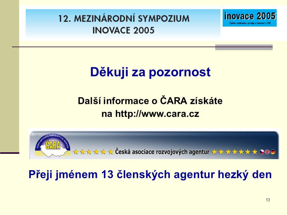 13 Děkuji za pozornost Další informace o ČARA získáte na http://www.cara.cz Přeji jménem 13 členských agentur hezký den