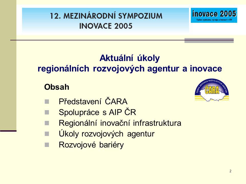 2 Aktuální úkoly regionálních rozvojových agentur a inovace Obsah Představení ČARA Spolupráce s AIP ČR Regionální inovační infrastruktura Úkoly rozvojových agentur Rozvojové bariéry