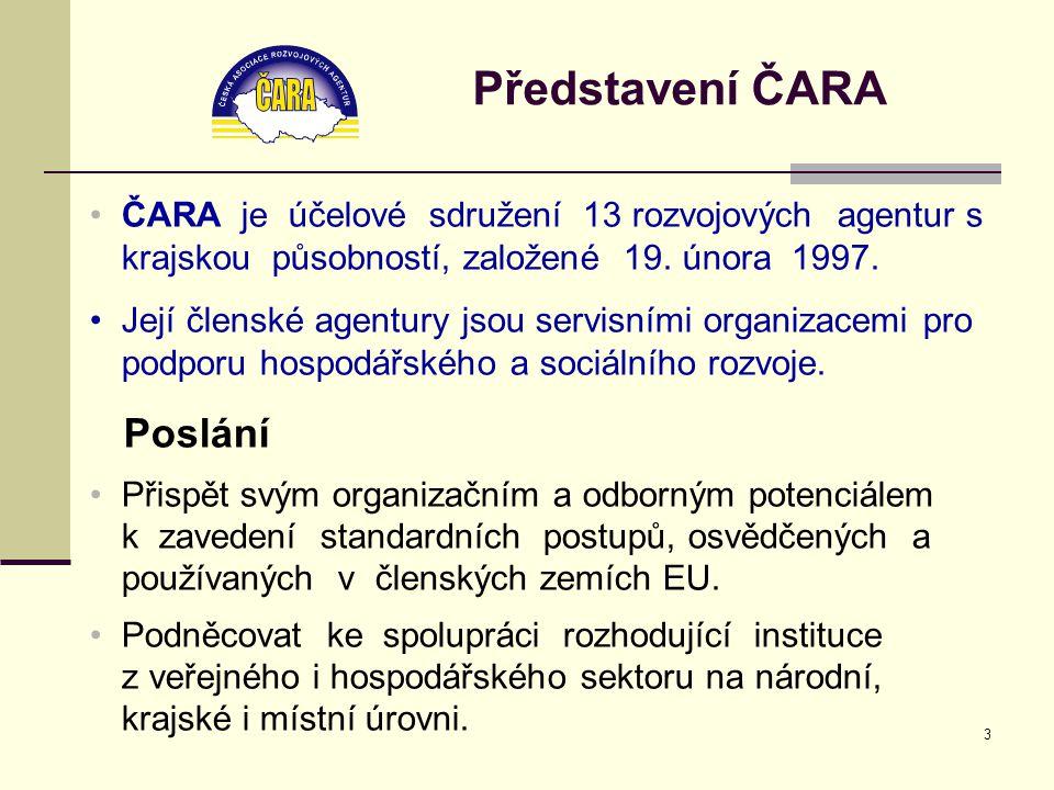 3 Představení ČARA ČARA je účelové sdružení 13 rozvojových agentur s krajskou působností, založené 19.