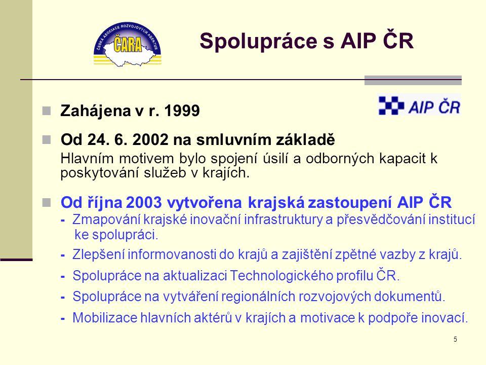 5 Spolupráce s AIP ČR Zahájena v r. 1999 Od 24. 6.