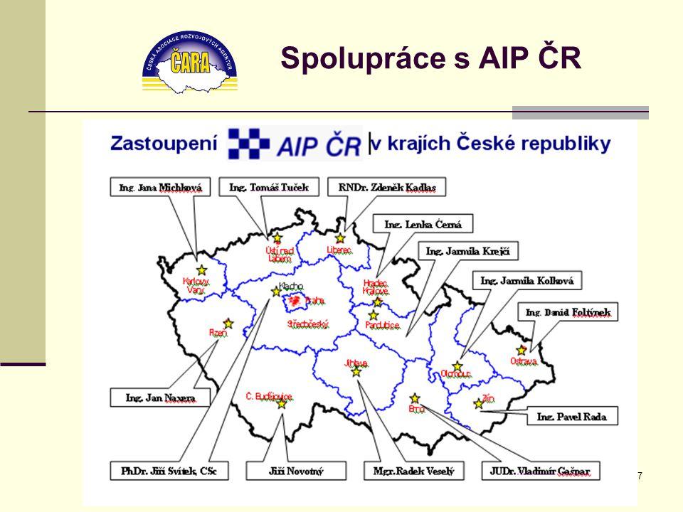 7 Spolupráce s AIP ČR