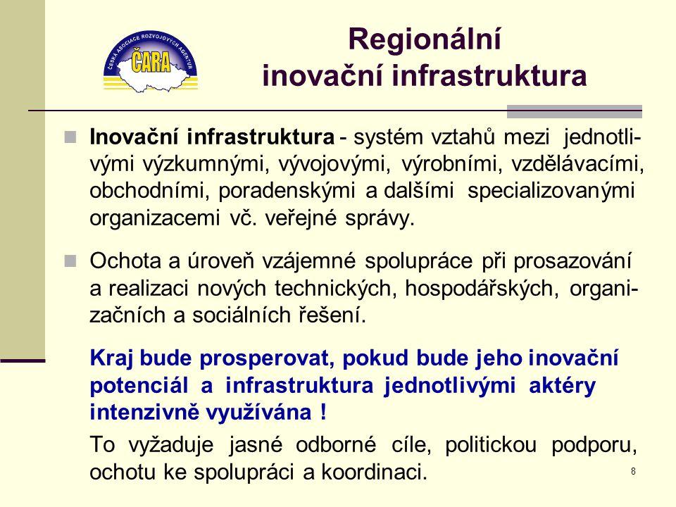 8 Regionální inovační infrastruktura Inovační infrastruktura - systém vztahů mezi jednotli- vými výzkumnými, vývojovými, výrobními, vzdělávacími, obchodními, poradenskými a dalšími specializovanými organizacemi vč.