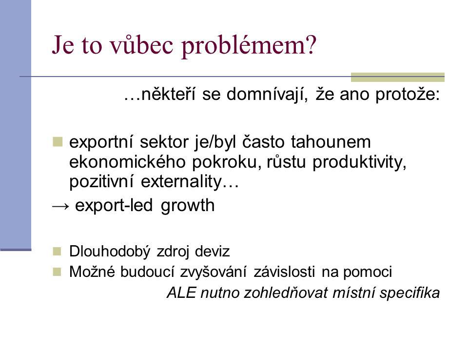 Je to vůbec problémem? …někteří se domnívají, že ano protože: exportní sektor je/byl často tahounem ekonomického pokroku, růstu produktivity, pozitivn