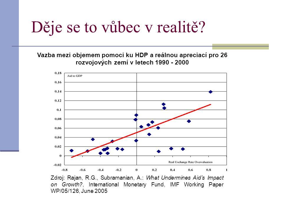 Děje se to vůbec v realitě? Vazba mezi objemem pomoci ku HDP a reálnou apreciací pro 26 rozvojových zemí v letech 1990 - 2000 Zdroj: Rajan, R.G., Subr