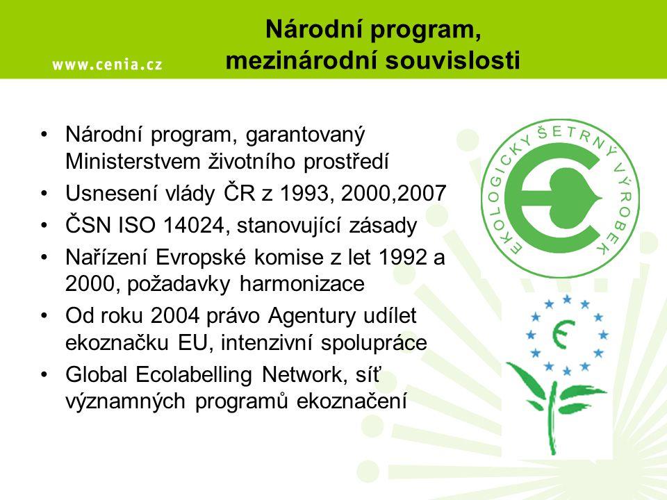 Národní program, mezinárodní souvislosti Národní program, garantovaný Ministerstvem životního prostředí Usnesení vlády ČR z 1993, 2000,2007 ČSN ISO 14